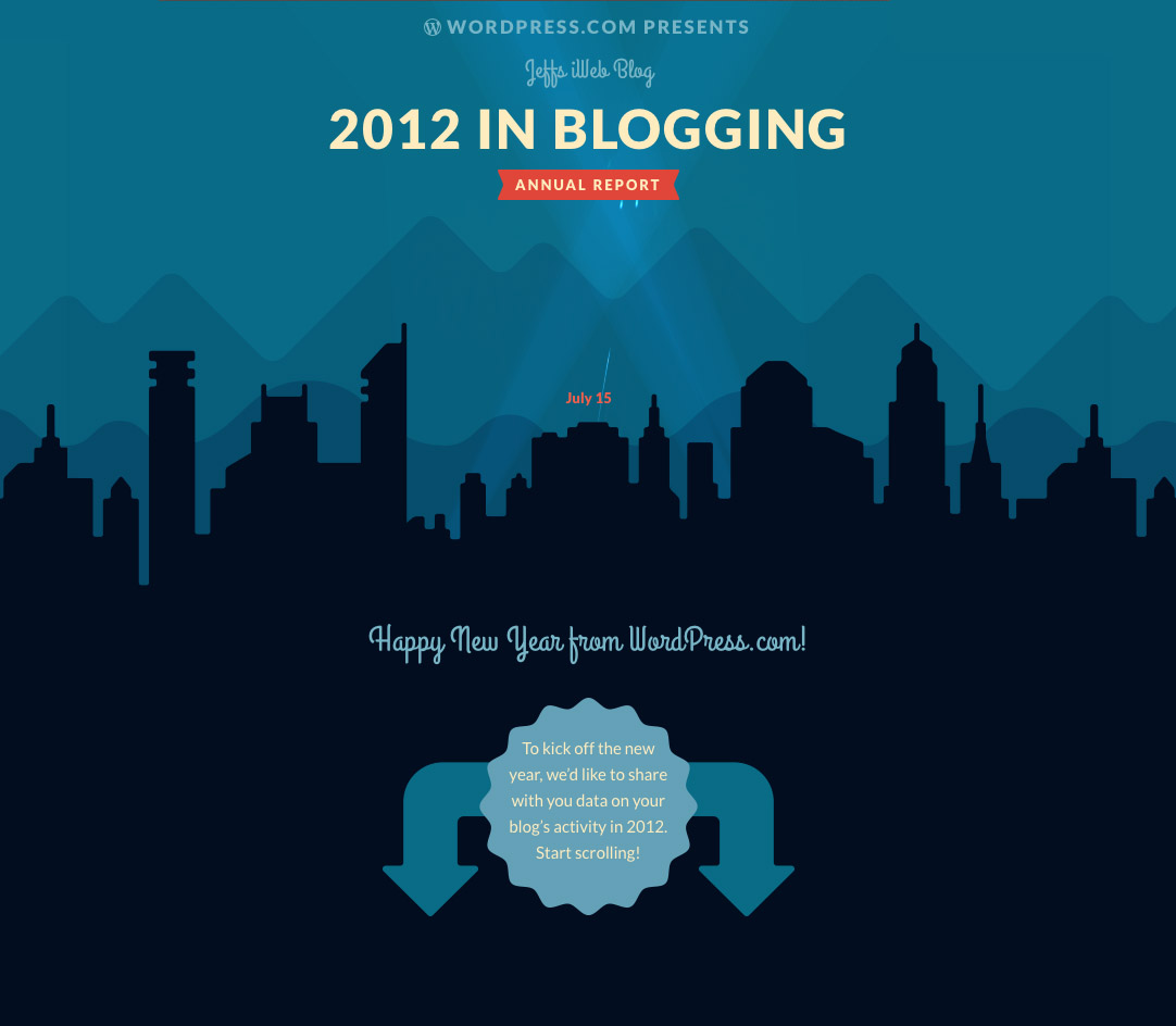 2012review My blogs 2012 year in review