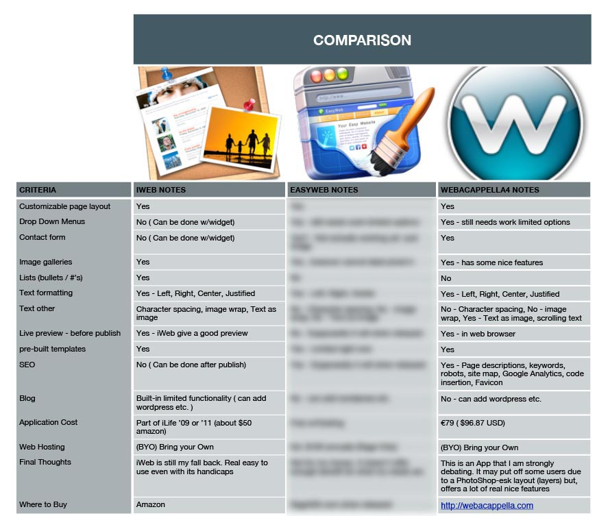 EasyWebComparison